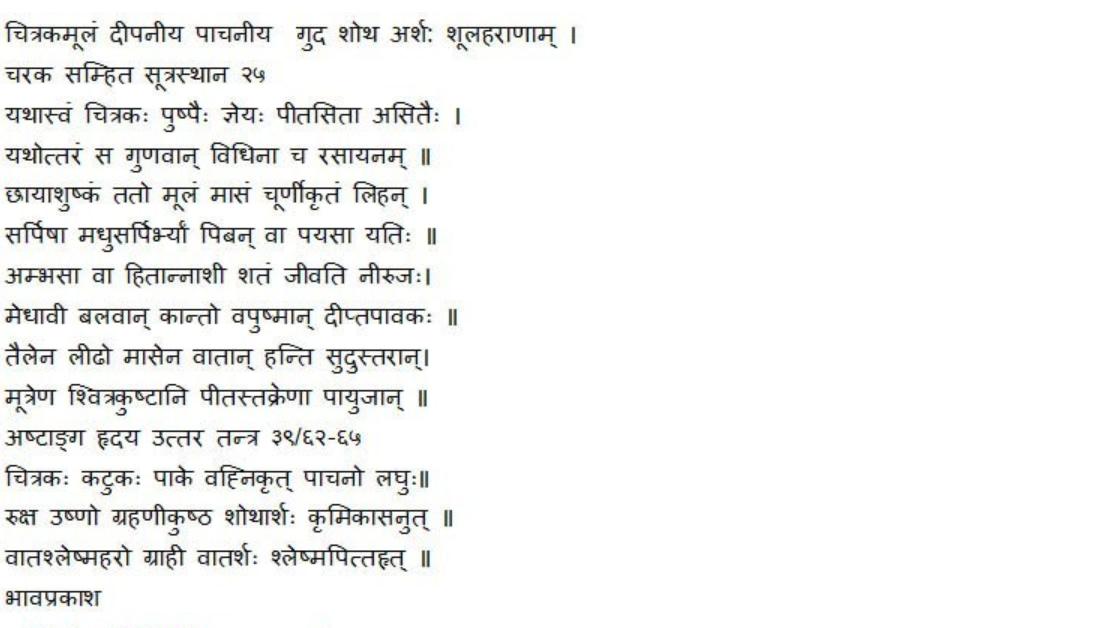 Chitrak Uses