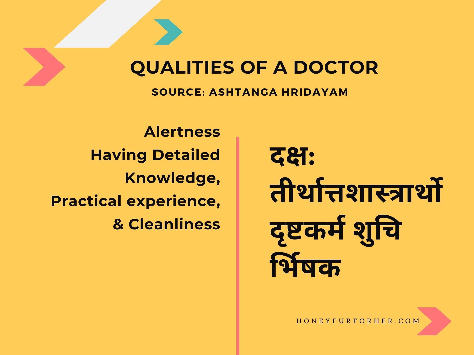 Ayurveda Quotes 12