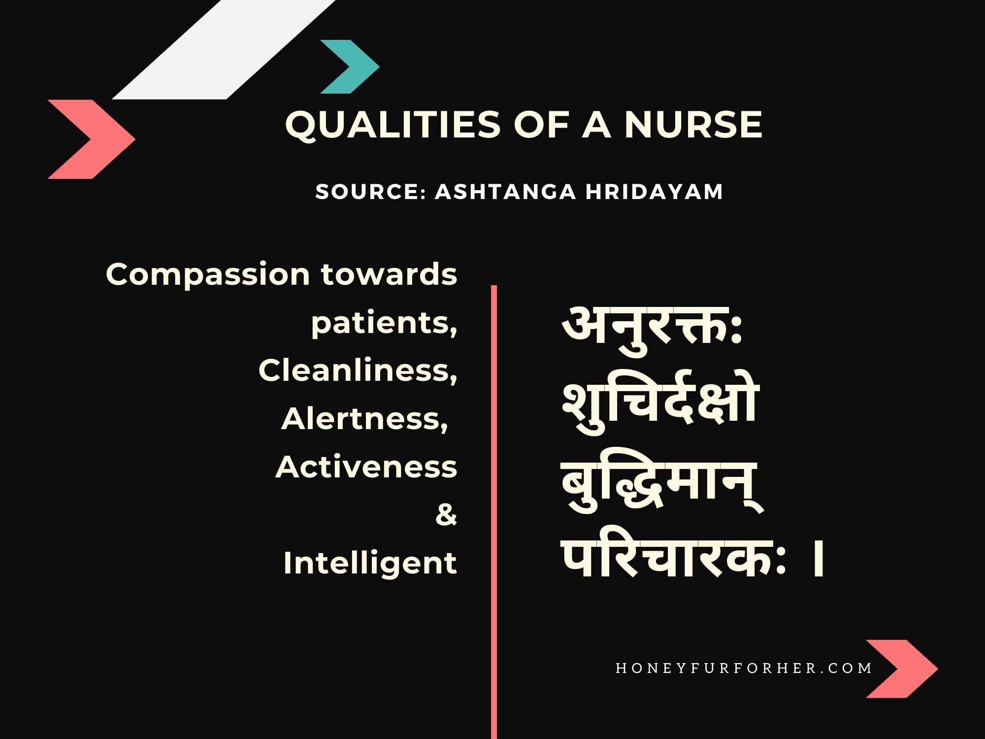 Ayurveda Quotes 14
