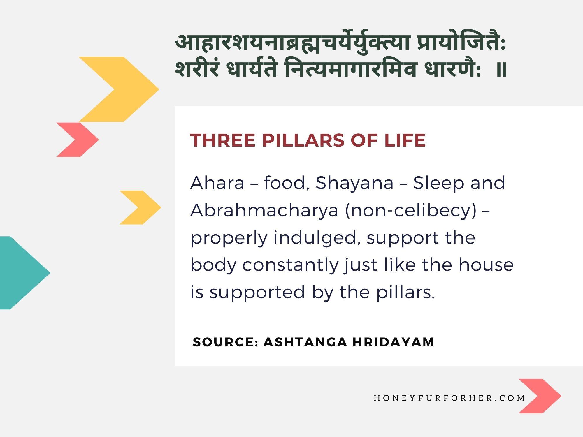 Ayurveda Quotes - Three Pillar Of Life