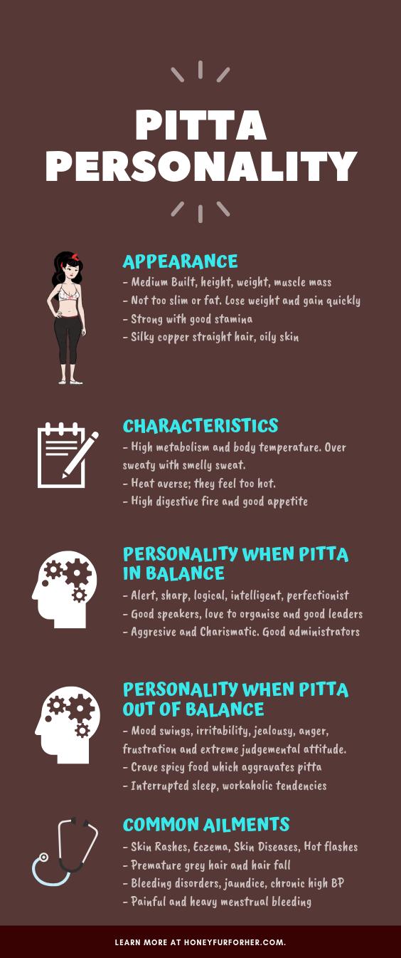 Pitta Personality Characteristics