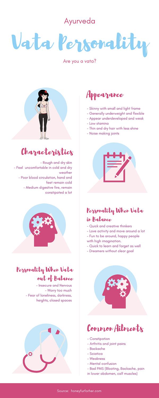 Vata Personality Characteristics